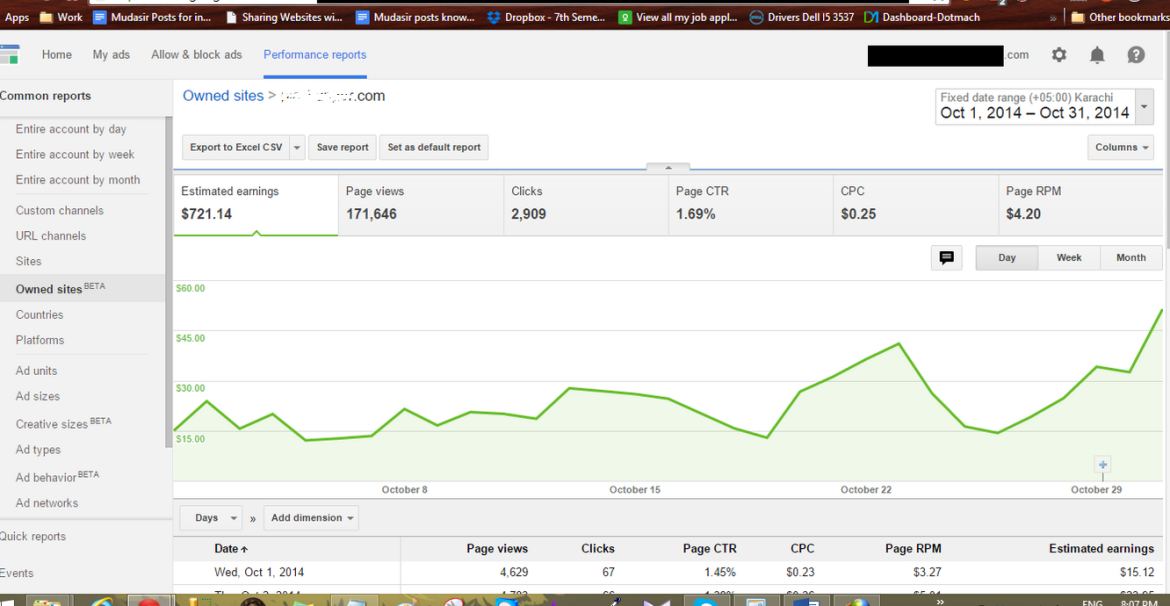 Client Earnings Graphs
